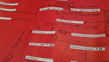 Concept Maps In The Classroom The History Of Humanity - Us history concept maps